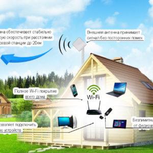 Усиление 2G/3G/4G/Wi-Fi интернет сигнала